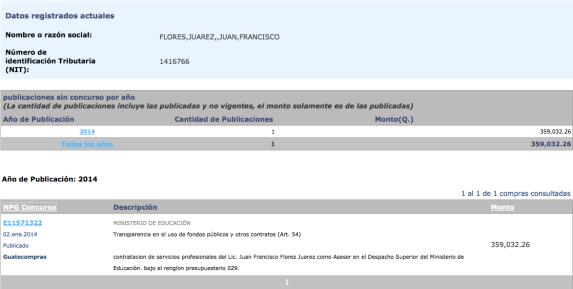 El contrato de Francisco Flores, catedrático universitario de tiempo completo, en el Ministerio de Educación. Suma casi Q60 mil desde el Estado al mes.