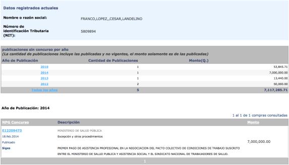 El contrato de Landelino Franco, asesor del sindicato de Salud, por Q7 millones, por 60 meses de trabajo. Fuente: Guatecompras