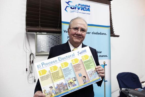 Molina Barreto, en febrero, en un acto de su fundación.