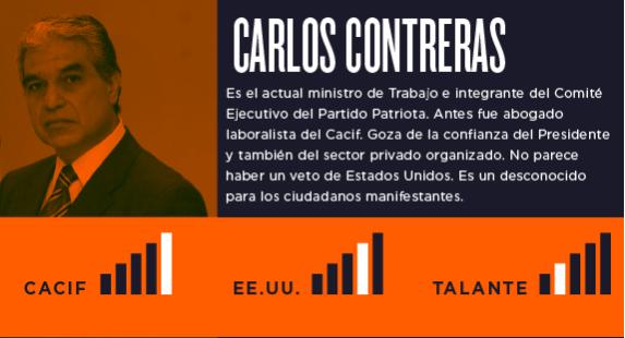 Contreras1