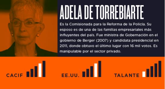 De Torrebiarte