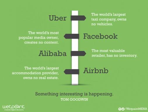 Uber, la empresa de taxis más grande del mundo, no es dueña de los vehículos. Facebook, el lugar más popular para informarse, no produce contenido. Alibaba, el vendedor más valioso del mundo, no maneja inventario. AirBnB, el proveedor de hospedaje más grande del mundo, no tiene inmuebles. Duolingo, uno de los profesores de idiomas más populares del mundo, no utiliza aulas... (Imagen: WetpaintMENA).