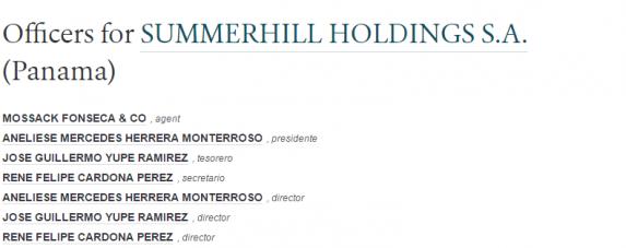 La empresa que Sinibaldi armó en 2005, dirigida por sus más cercanos colaboradores y fabricada por Mossack Fonseca.