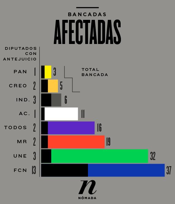 bancadas_final