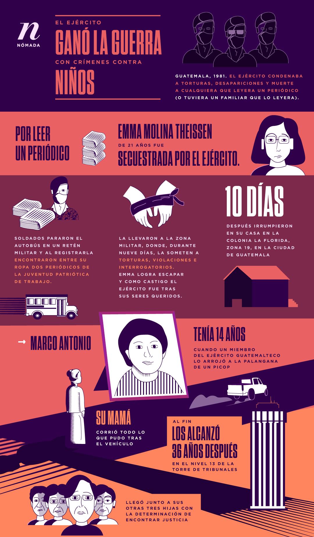 infografica_caso-molina-thiessen-1.png