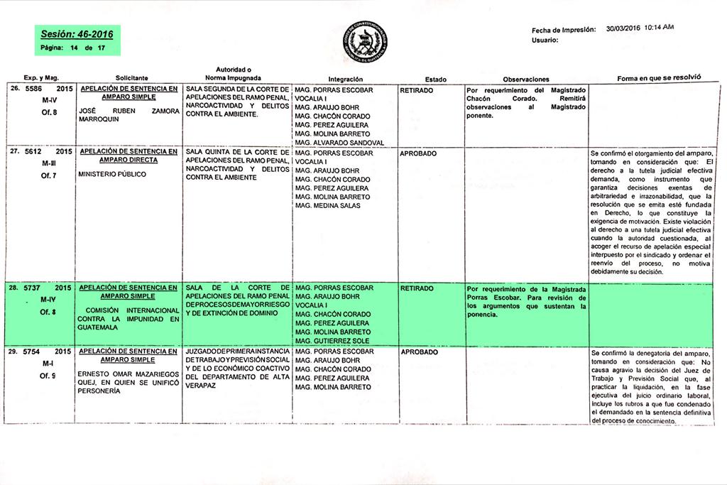 Acta donde se evidencia el retiro de la ponencia sobre Marlene Blanco Lapola.
