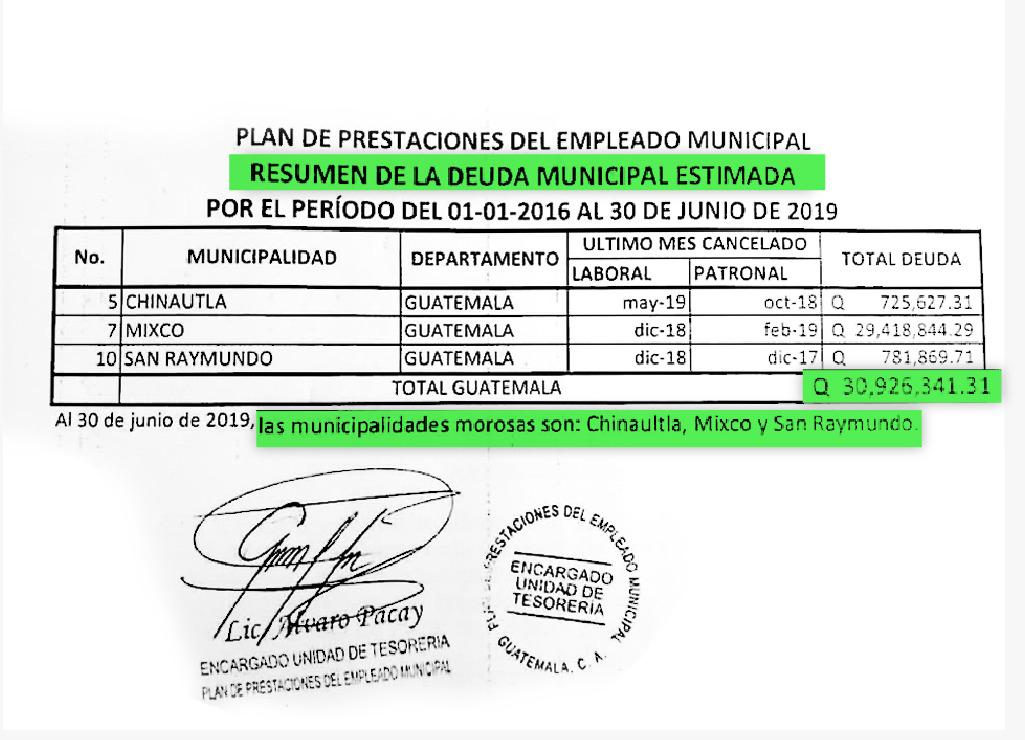 Municipalidades que adeudan al PPEM.