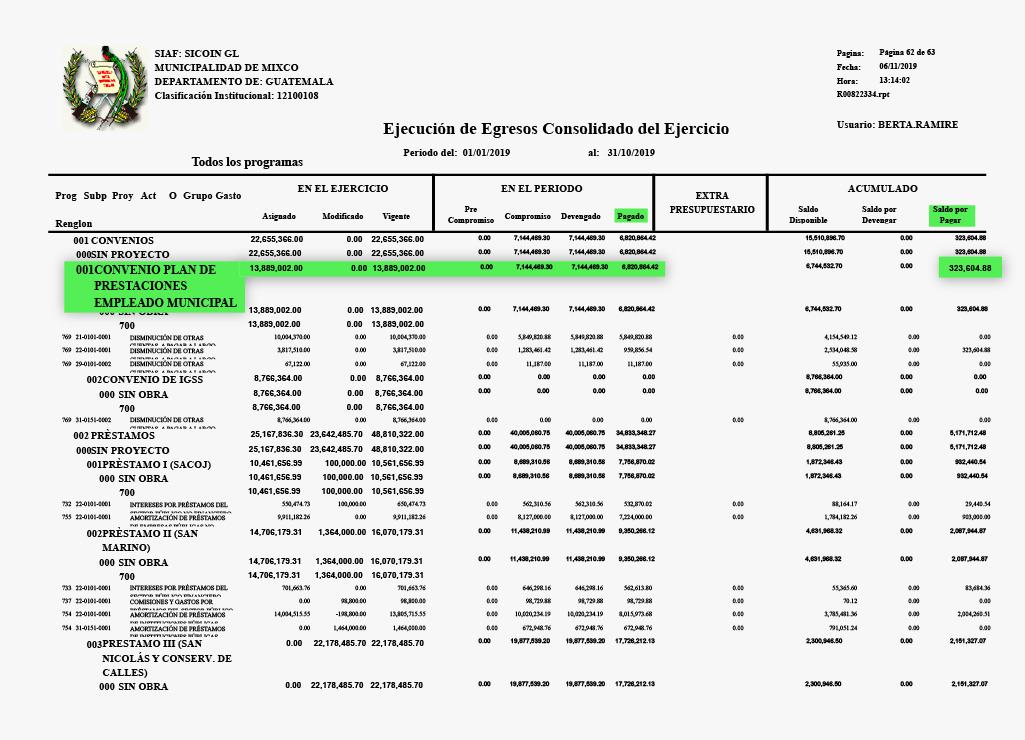 El reporte de la Muni al Plan de Prestaciones del Empleado Municipal.