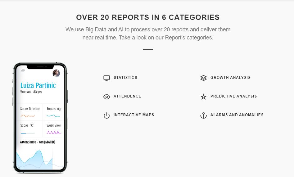 Sitio de Kuzzma muestra los reportes que genera el servicio de reconocimiento facial. Foto: Internet