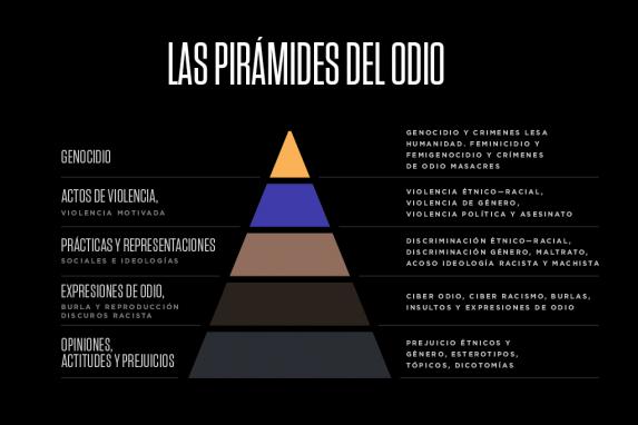 Infografia: Diego Orellana con base en los datos del estudio.